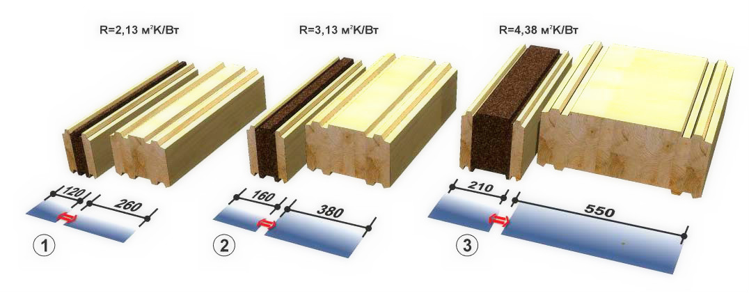 Comparison of conventional laminated and insulated timber with cork