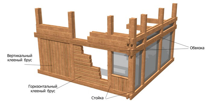 The filling in half-timbered houses glulam